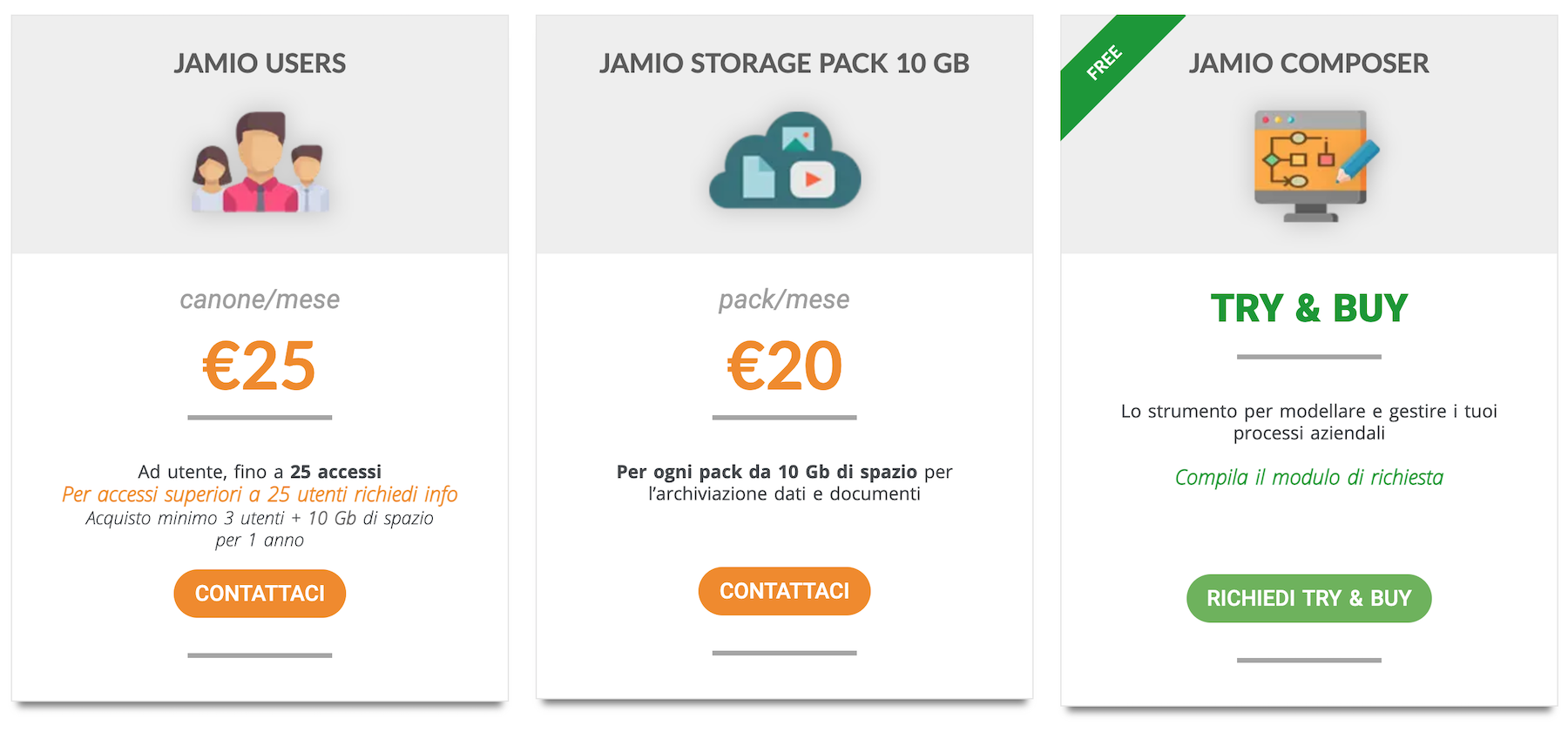 jamio openwork prezzi
