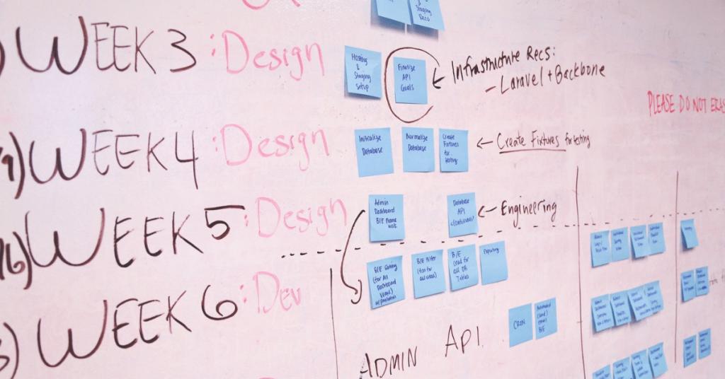 startup nocode, sviluppo app in nocode, mvp in nocode, business digitale